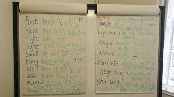 Lehrer der SABEL Schulen erstellen eine Mindmap während der ErasmusPlus Fortbildung
